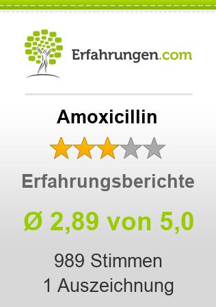 Amoxicillin Erfahrungen