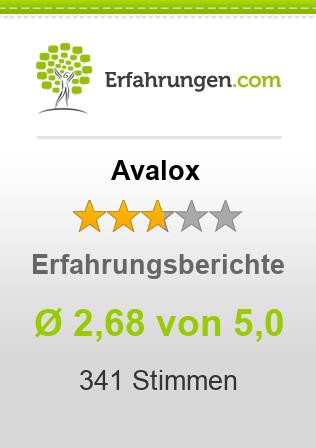 Avalox Erfahrungen