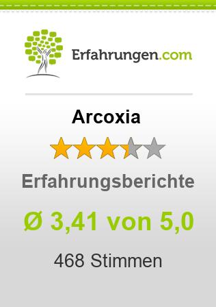 Arcoxia Erfahrungen