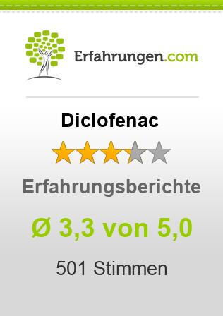 Diclofenac Erfahrungen
