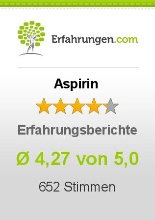 Aspirin Erfahrungen