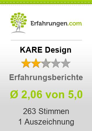 KARE Design Erfahrungen