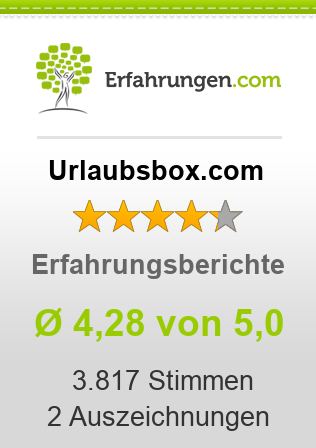 Urlaubsbox.com Erfahrungen