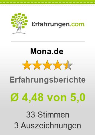 Mona.de Erfahrungen