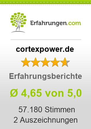 cortexpower.de Erfahrungen