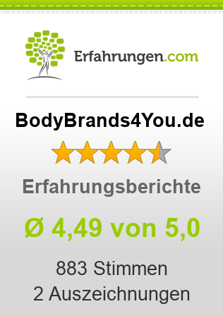 BodyBrands4You.de Erfahrungen