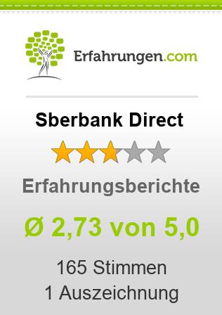 Sberbank Direct Bewertungen