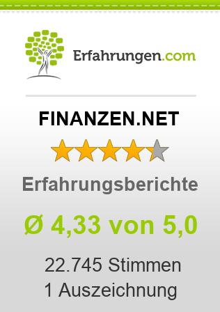 FINANZEN.NET Erfahrungen