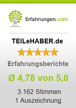 TEILeHABER.de Erfahrungen