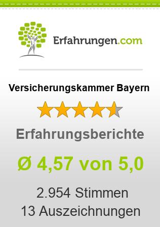 Versicherungskammer Bayern Erfahrungen