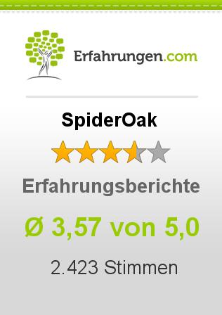 SpiderOak Erfahrungen