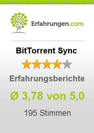 BitTorrent Sync Erfahrungen