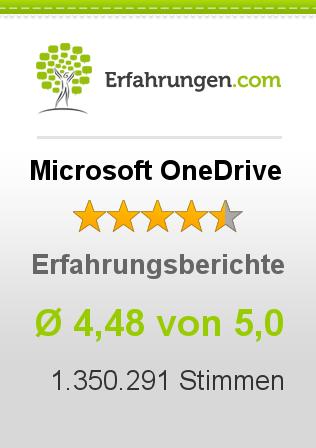 Microsoft OneDrive Erfahrungen