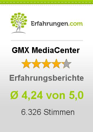 GMX MediaCenter Erfahrungen