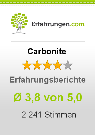 Carbonite Erfahrungen
