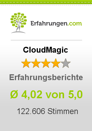 CloudMagic Erfahrungen
