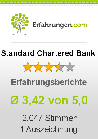 Standard Chartered Bank Bewertungen