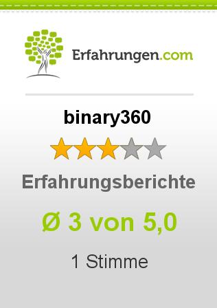 binary360 Erfahrungen