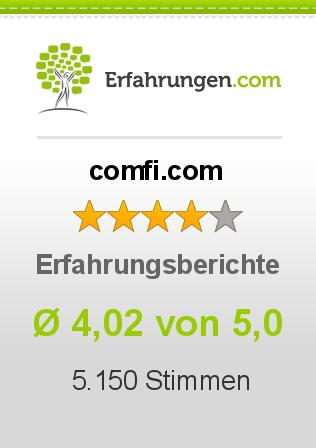 comfi.com Erfahrungen