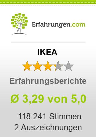 IKEA Erfahrungen