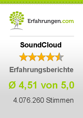 SoundCloud Bewertungen