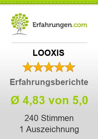 LOOXIS Erfahrungen