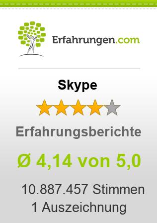 Skype Erfahrungen