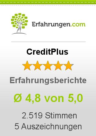 CreditPlus Erfahrungen