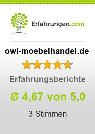 ᐅ Owl Moebelhandelde Erfahrungen Aus 3 Bewertungen 475 Im Test