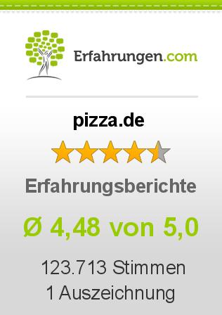 pizza.de Erfahrungen