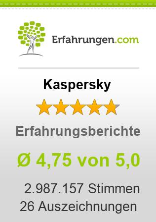 Kaspersky Erfahrungen