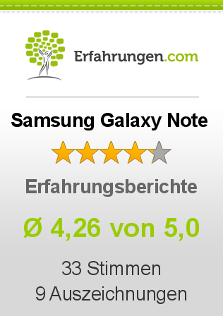 Samsung Galaxy Note Bewertungen