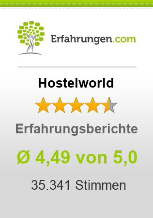 Hostelworld Bewertungen