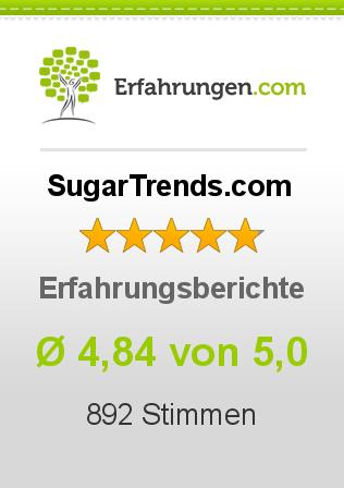 SugarTrends.com Erfahrungen