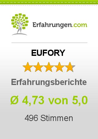 EUFORY Erfahrungen