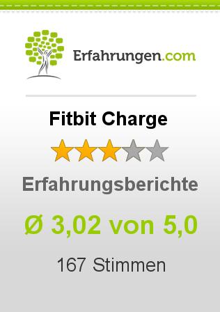 Fitbit Charge Erfahrungen