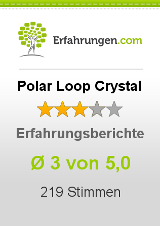 Polar Loop Crystal Erfahrungen