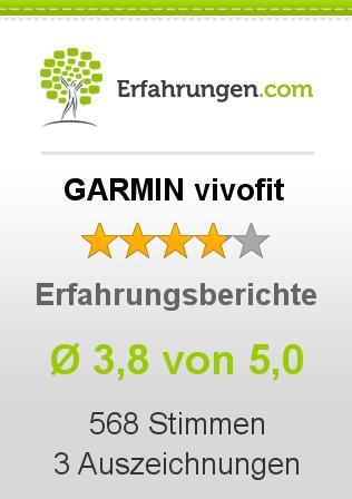 GARMIN vivofit Erfahrungen
