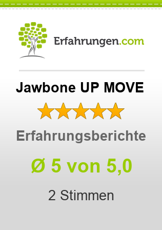 Jawbone UP MOVE Erfahrungen