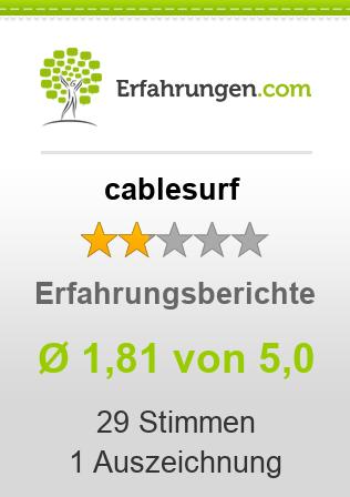 cablesurf Erfahrungen