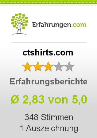 ctshirts.com Erfahrungen