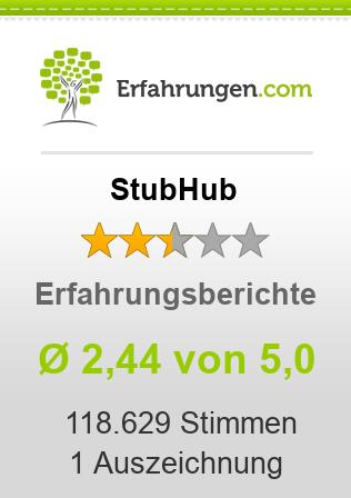 StubHub Erfahrungen