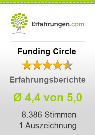 Funding Circle Bewertungen
