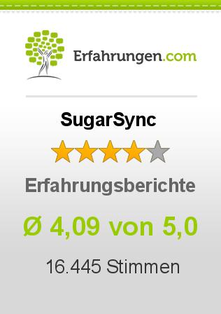SugarSync Erfahrungen