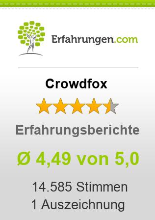 Crowdfox Erfahrungen