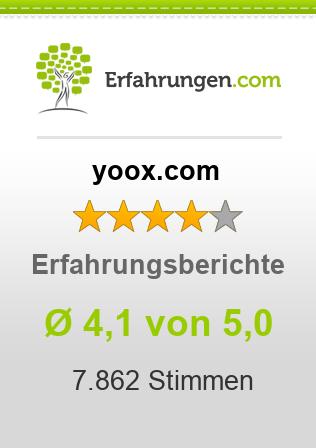 yoox.com Erfahrungen