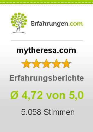 mytheresa.com Erfahrungen